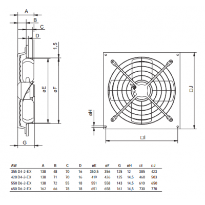 Systemair AW 650 D6-2-EX Axial