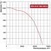 Shuft RFD-B EC 900x500-S