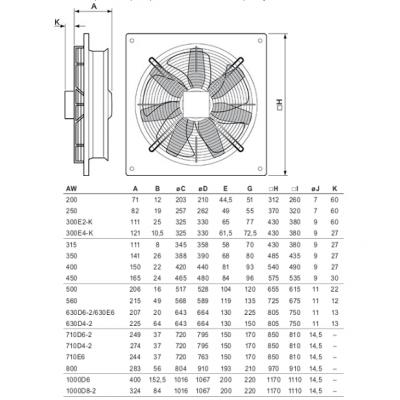 Systemair AW 450E4 sileo