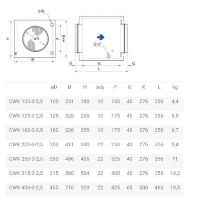 Systemair CWK 200-3-2,5