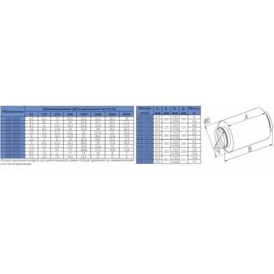 Шумоглушитель KORF SGK 250/9 (КОРФ)