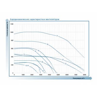 Zilon ZFP 60-30-4D